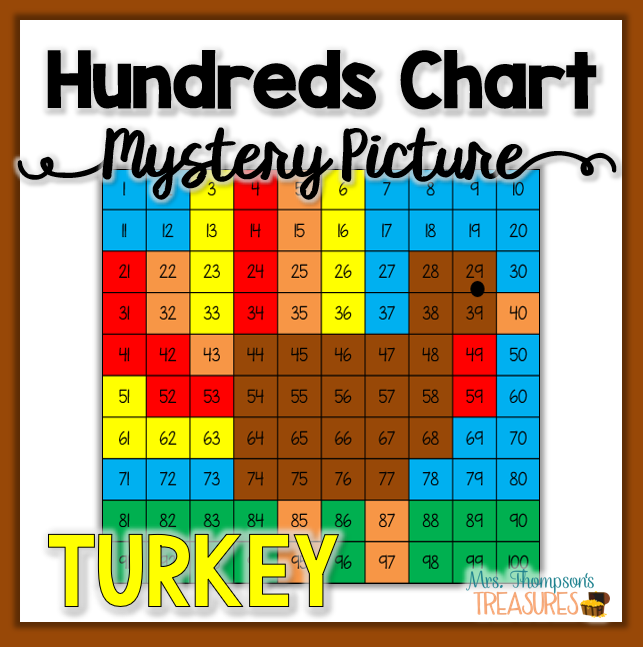 Thanksgiving math turkey hundreds chart mystery picture.