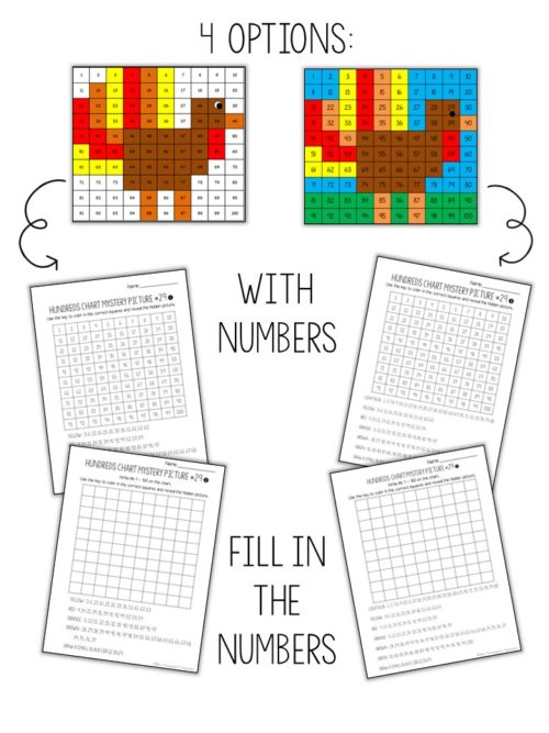 Thanksgiving math - fun turkey hundreds chart mystery picture.