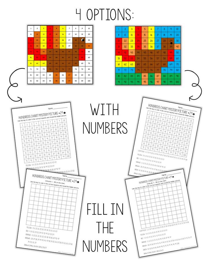 Thanksgiving math - fun turkey hundreds chart mystery picture.