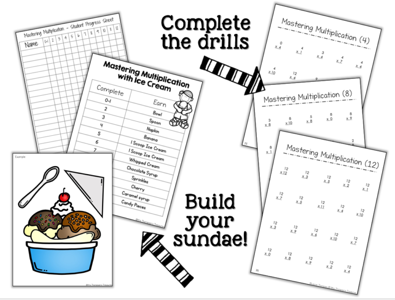 Multiplication Ice Cream party printables and ideas.